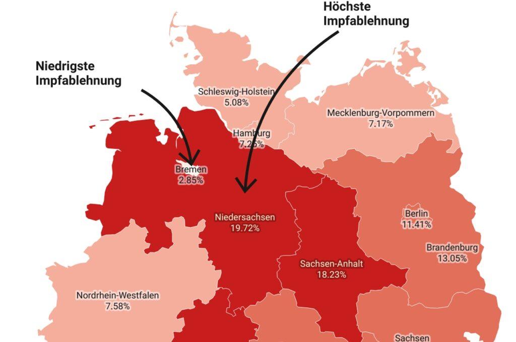 Impfbereitschaft Deutschland Corona